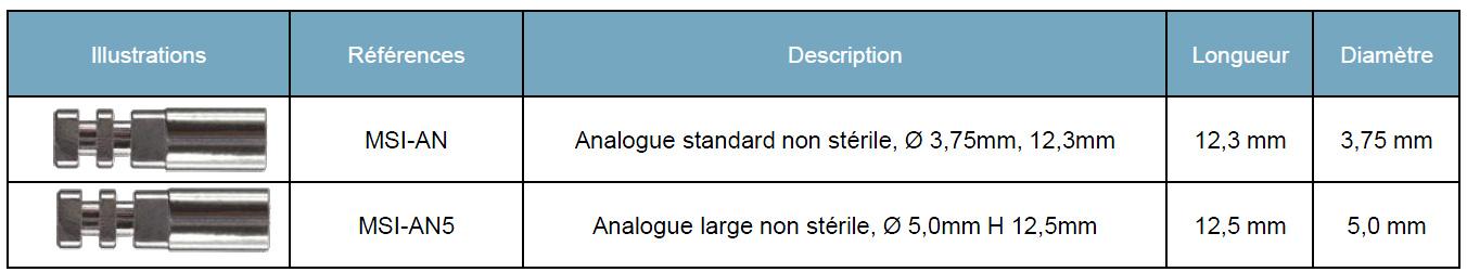 tb-analogs