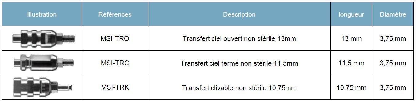 tb-transferts
