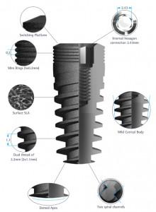 rapid implants